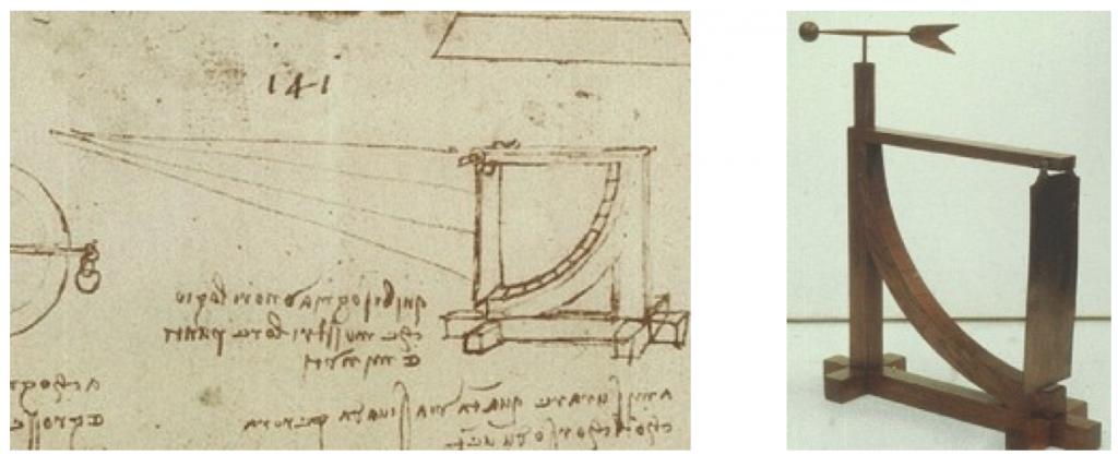 anemometer-leonardo-da-vinci-museum